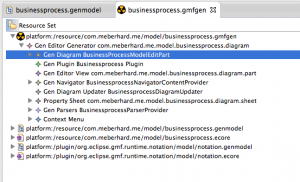 "View the properties of ""Gen Diagram BusinessProcessModelEditPart""."